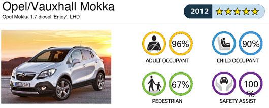 http://www.fib.is/myndir/Opel-Mokka.jpg