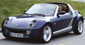 "The image ""http://www.fib.is/myndir/Smart_roadster.jpg"" cannot be displayed, because it contains errors."