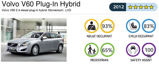 http://www.fib.is/myndir/Volvo-V60-Plug-in-hybrid.jpg
